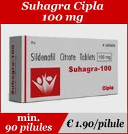 Suhagra Cipla 100mg